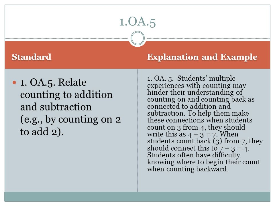 Standard Explanation and Example 1.OA.5.