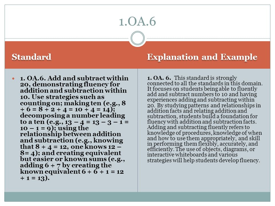 Standard Explanation and Example 1.OA.6.