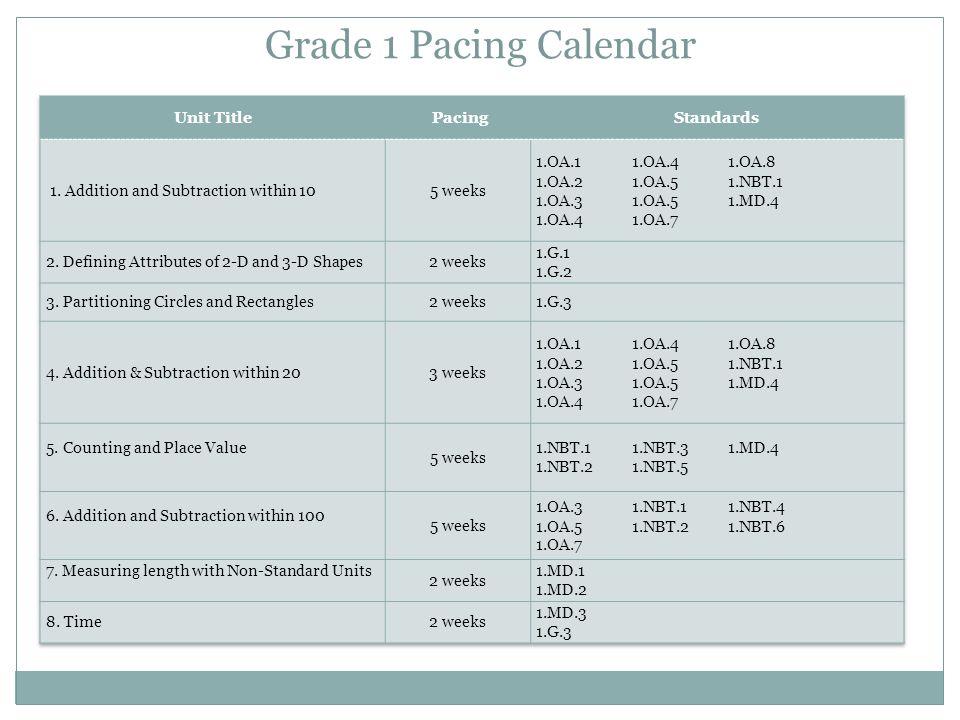 Grade 1 Pacing Calendar