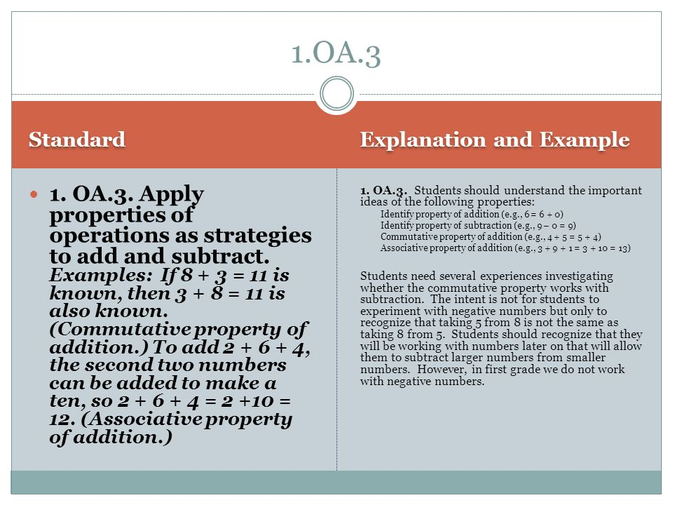 Standard Explanation and Example 1.OA.3.