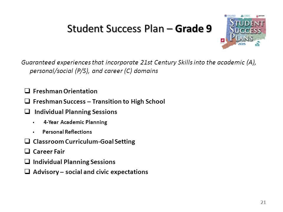 Student Success Plan – Grade 9 Guaranteed experiences that incorporate 21st Century Skills into the academic (A), personal/social (P/S), and career (C
