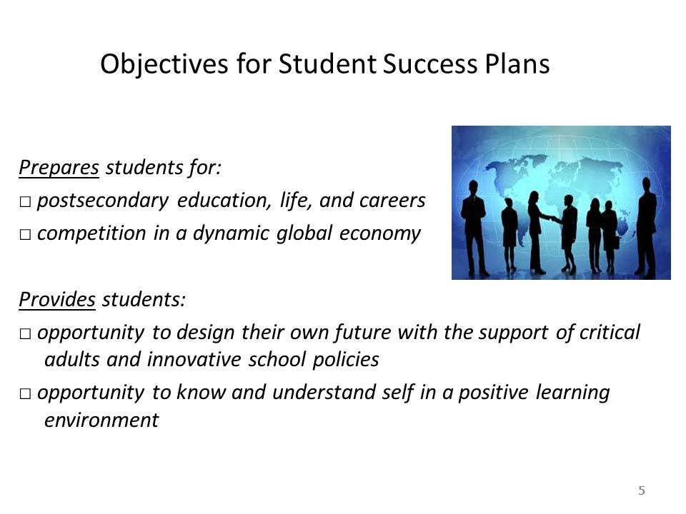 Objectives for Student Success Plans Prepares students for: postsecondary education, life, and careers competition in a dynamic global economy Provide