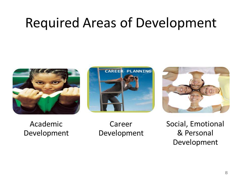 Required Areas of Development Academic Development Career Development Social, Emotional & Personal Development 8