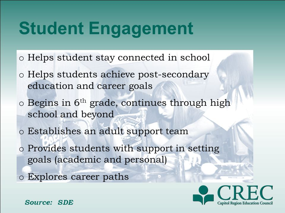 Student Engagement Source: SDE o Helps student stay connected in school o Helps students achieve post-secondary education and career goals o Begins in 6 th grade, continues through high school and beyond o Establishes an adult support team o Provides students with support in setting goals (academic and personal) o Explores career paths