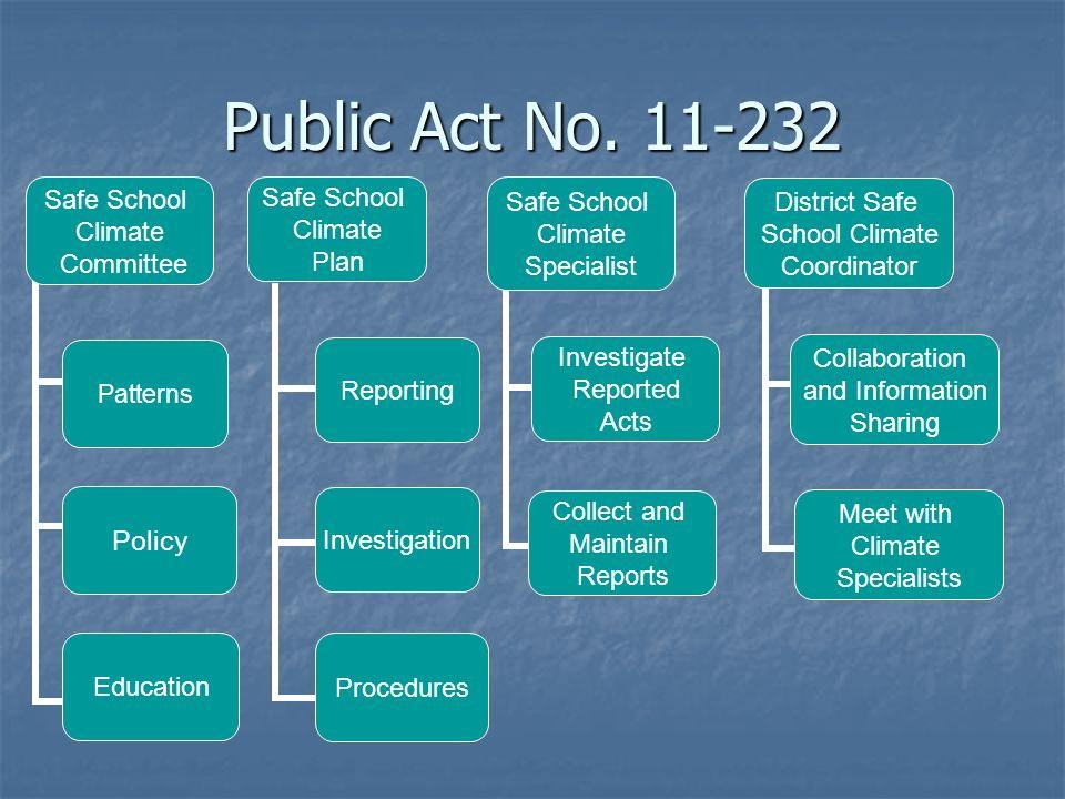 Public Act No.