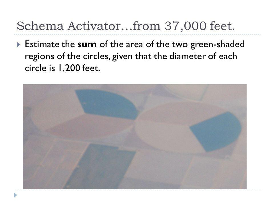 Schema Activator…from 37,000 feet. Estimate the sum of the area of the two green-shaded regions of the circles, given that the diameter of each circle
