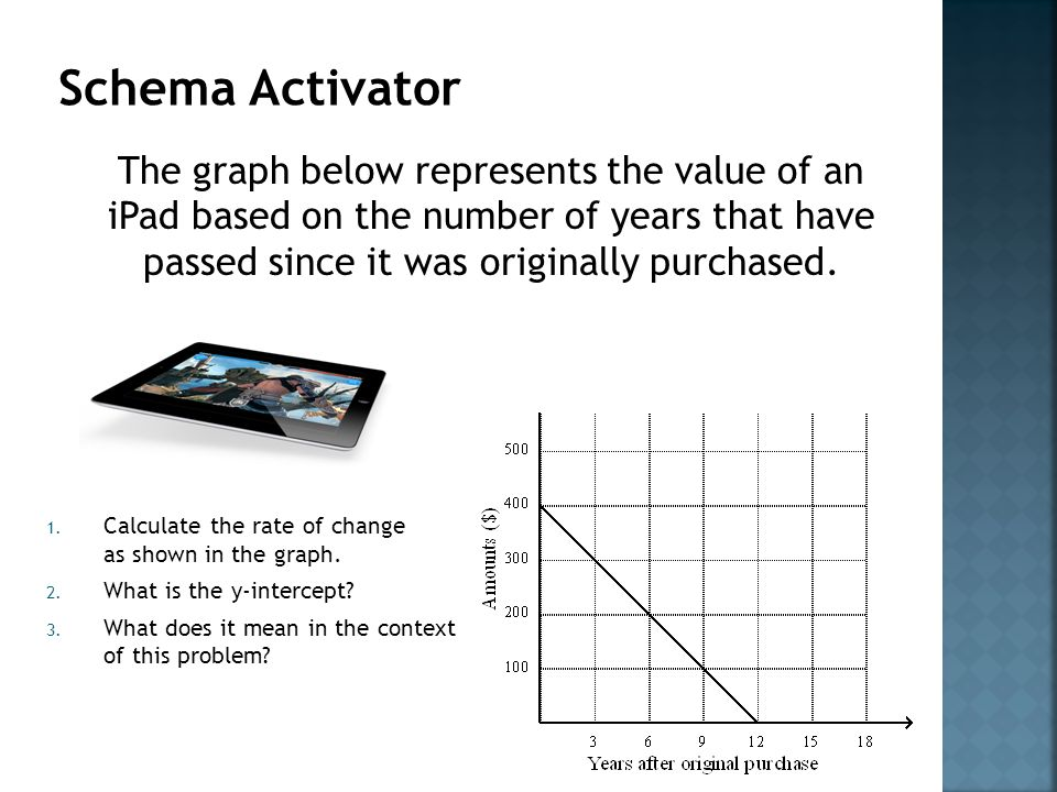 The graph below represents the value of an iPad based on the number of years that have passed since it was originally purchased. 1. Calculate the rate
