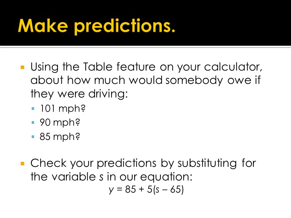 Using the Table feature on your calculator, about how much would somebody owe if they were driving: 101 mph? 90 mph? 85 mph? Check your predictions by