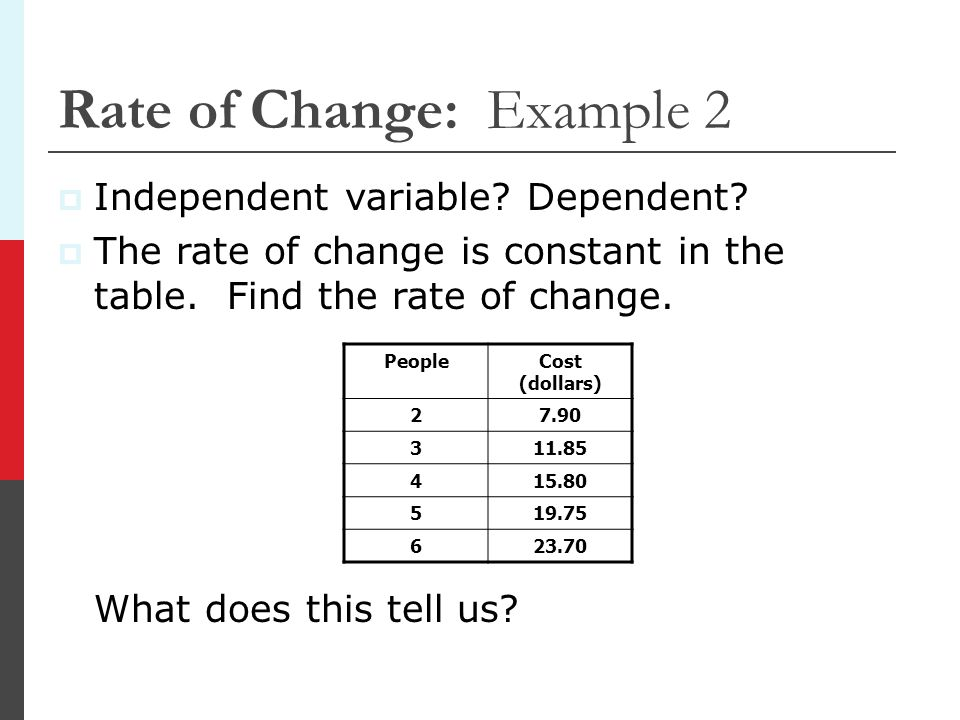 Independent variable? Dependent? The rate of change is constant in the table. Find the rate of change. What does this tell us? Rate of Change: Example
