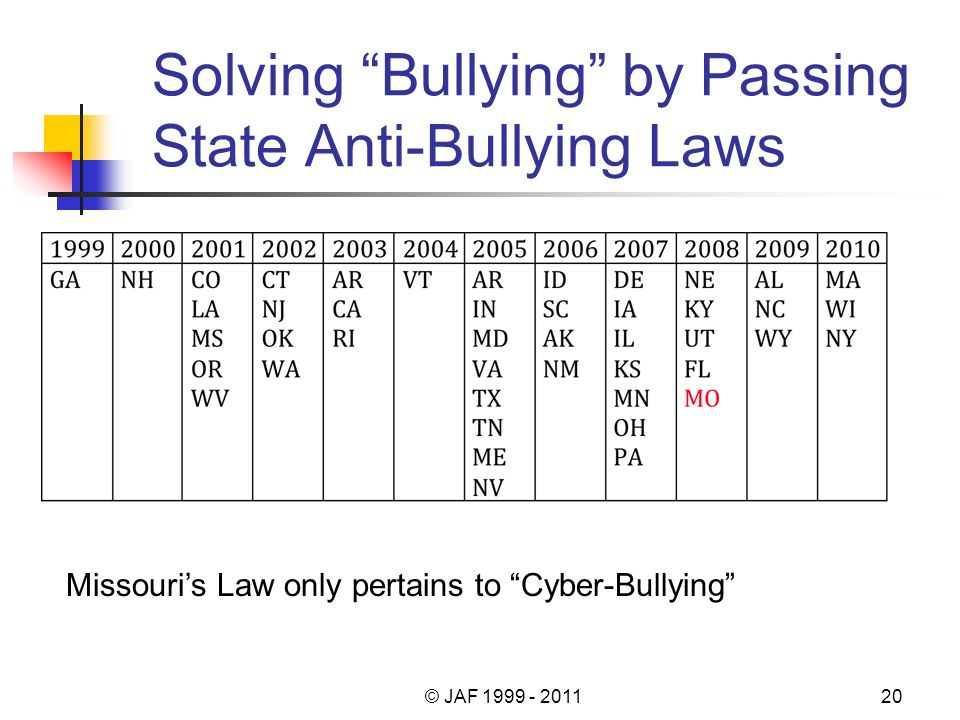 Solving Bullying by Passing State Anti-Bullying Laws Missouris Law only pertains to Cyber-Bullying © JAF 1999 - 201120