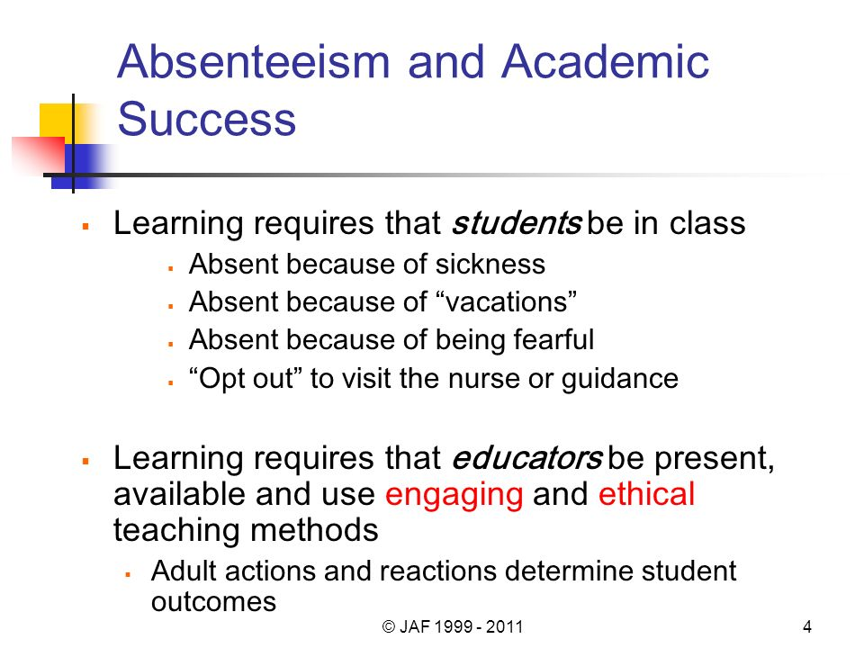 Absenteeism and Academic Success Learning requires that students be in class Absent because of sickness Absent because of vacations Absent because of being fearful Opt out to visit the nurse or guidance Learning requires that educators be present, available and use engaging and ethical teaching methods Adult actions and reactions determine student outcomes © JAF 1999 - 20114