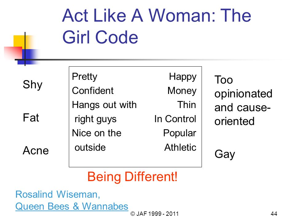 Act Like A Woman: The Girl Code Shy Fat Acne Pretty Confident Hangs out with right guys Nice on the outside Too opinionated and cause- oriented Gay Happy Money Thin In Control Popular Athletic Rosalind Wiseman, Queen Bees & Wannabes Being Different.
