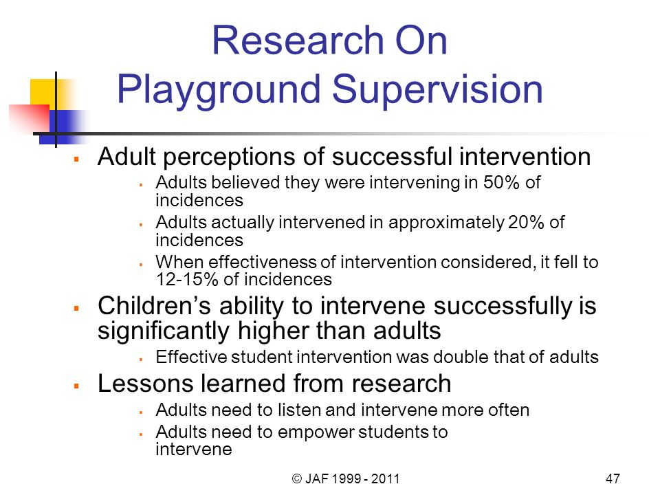 Research On Playground Supervision Adult perceptions of successful intervention Adults believed they were intervening in 50% of incidences Adults actually intervened in approximately 20% of incidences When effectiveness of intervention considered, it fell to 12-15% of incidences Childrens ability to intervene successfully is significantly higher than adults Effective student intervention was double that of adults Lessons learned from research Adults need to listen and intervene more often Adults need to empower students to intervene © JAF 1999 - 201147