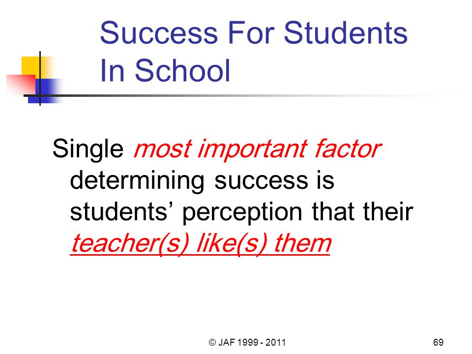 Success For Students In School Single most important factor determining success is students perception that their teacher(s) like(s) them © JAF 1999 - 201169