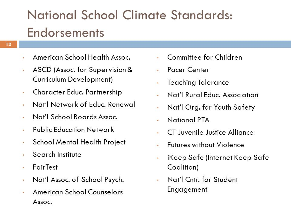 National School Climate Standards: Endorsements American School Health Assoc. ASCD (Assoc. for Supervision & Curriculum Development) Character Educ. P