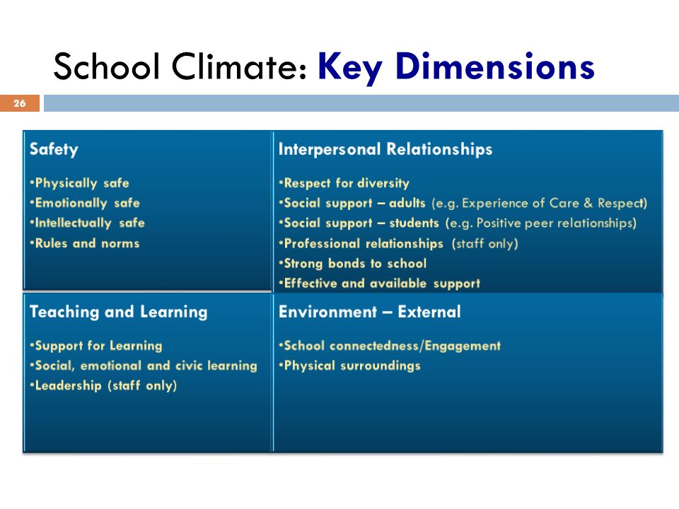 School Climate: Key Dimensions 26