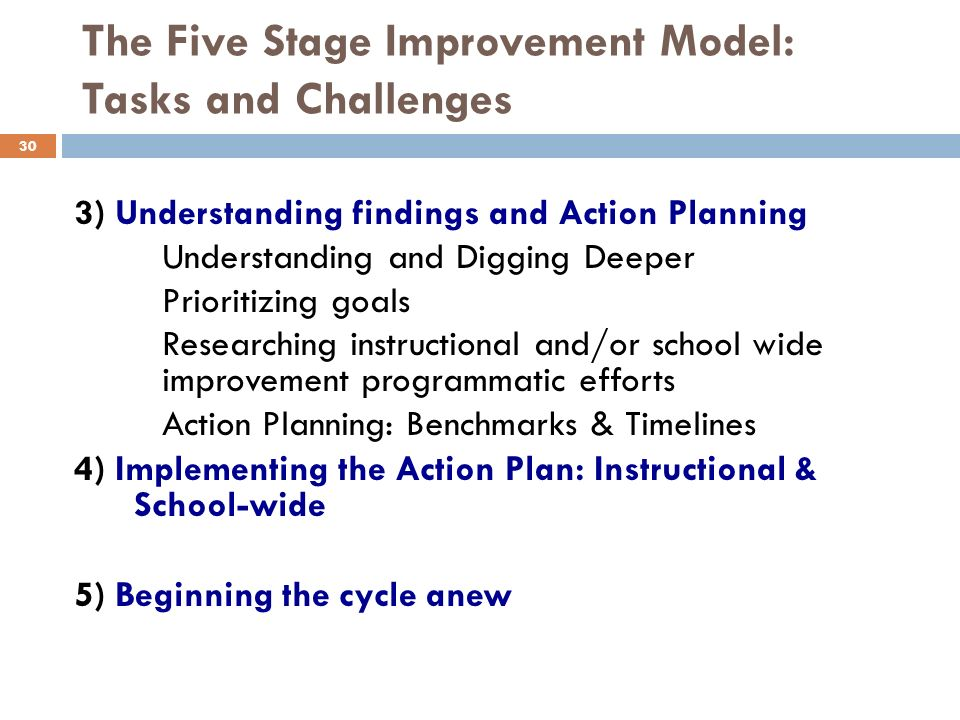 The Five Stage Improvement Model: Tasks and Challenges 3) Understanding findings and Action Planning Understanding and Digging Deeper Prioritizing goa