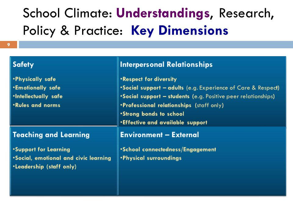 School Climate: Understandings, Research, Policy & Practice: Key Dimensions 9