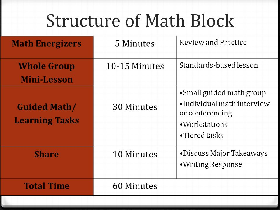 Structure of Math Block Math Energizers5 Minutes Review and Practice Whole Group Mini-Lesson 10-15 Minutes Standards-based lesson Guided Math/ Learnin