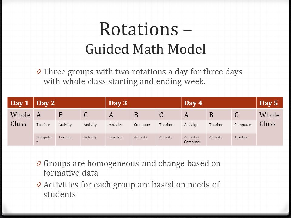Rotations – Guided Math Model 0 Three groups with two rotations a day for three days with whole class starting and ending week. 0 Groups are homogeneo