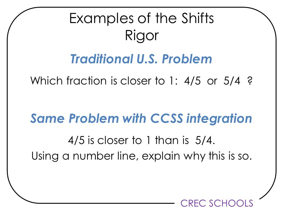 CREC SCHOOLS Examples of the Shifts Rigor Traditional U.S.