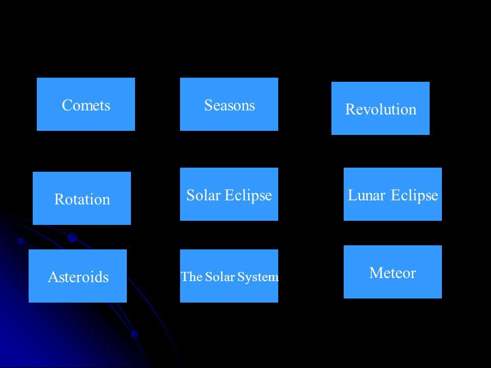 Rotation Revolution Seasons Asteroids Comets Lunar EclipseSolar Eclipse The Solar System Meteor
