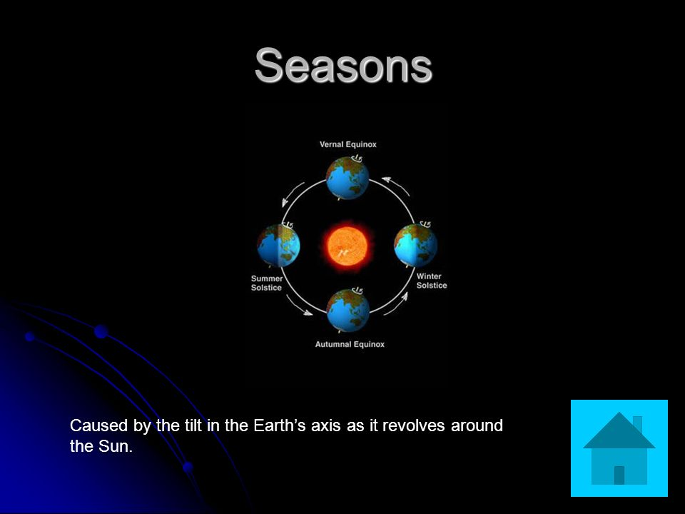 Seasons Caused by the tilt in the Earths axis as it revolves around the Sun.