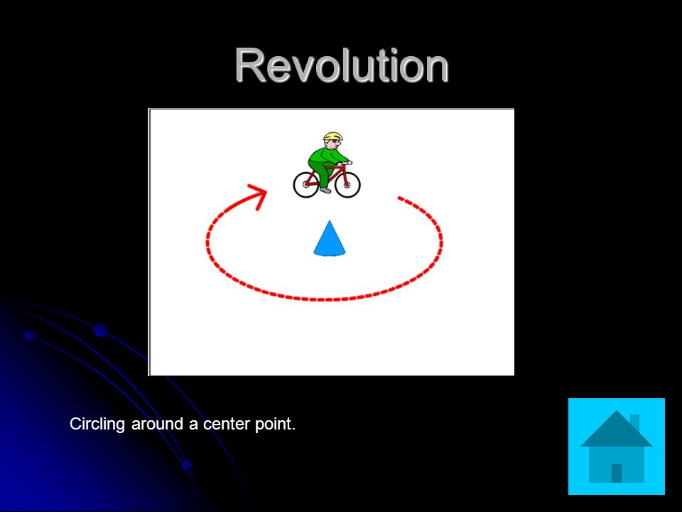 Revolution Circling around a center point.
