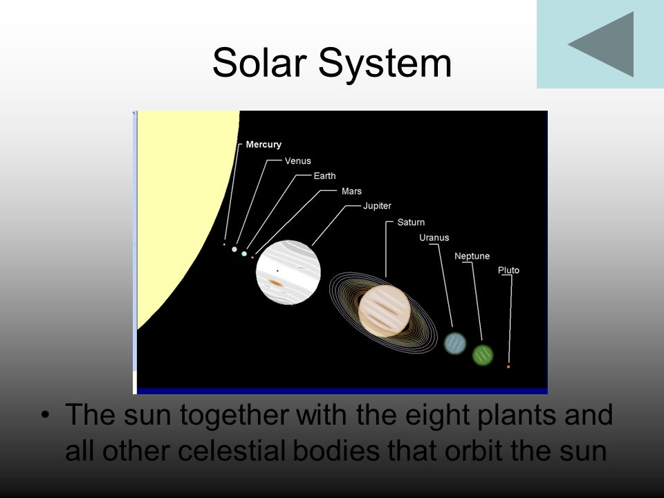 Solar System The sun together with the eight plants and all other celestial bodies that orbit the sun