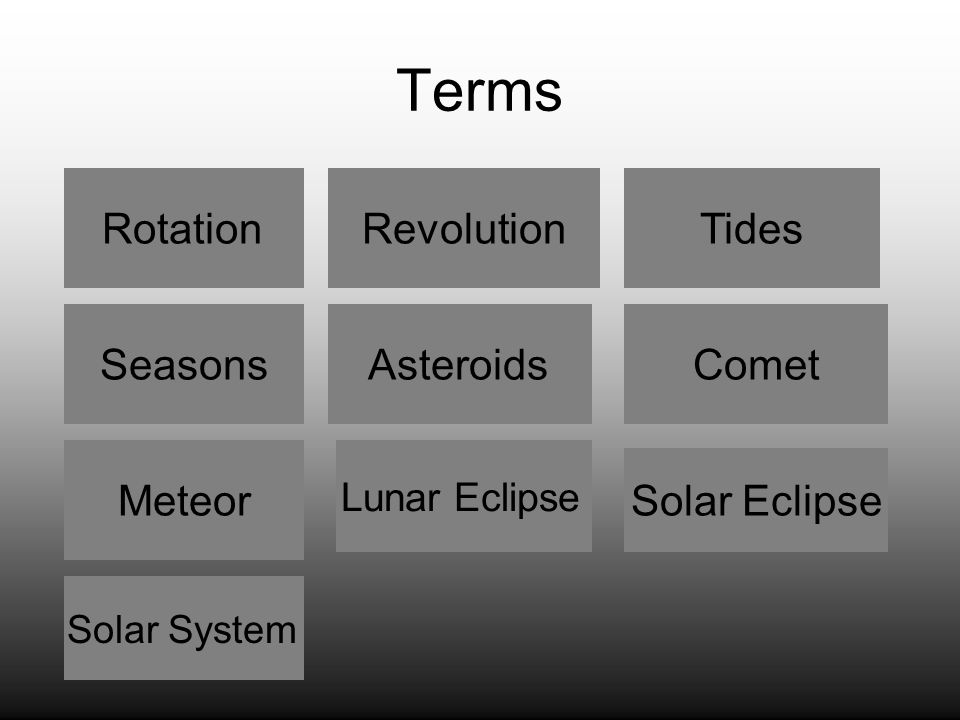 Terms RotationRevolutionTides SeasonsAsteroidsComet Meteor Lunar Eclipse Solar Eclipse Solar System