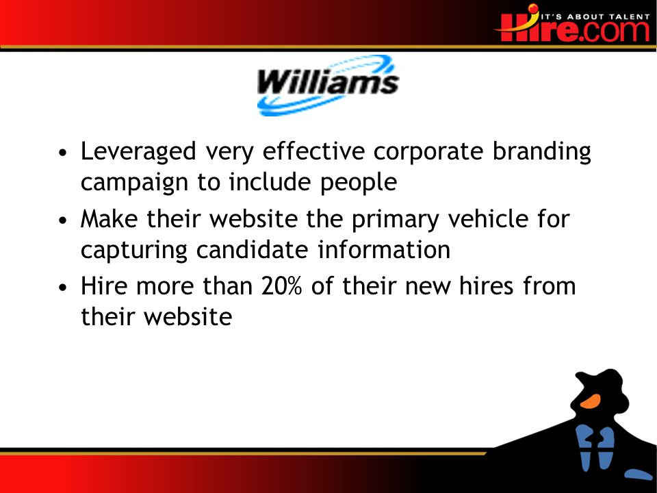 Leveraged very effective corporate branding campaign to include people Make their website the primary vehicle for capturing candidate information Hire more than 20% of their new hires from their website