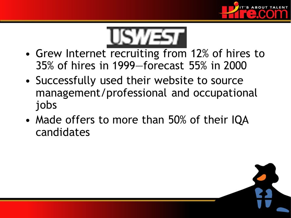 Grew Internet recruiting from 12% of hires to 35% of hires in 1999forecast 55% in 2000 Successfully used their website to source management/professional and occupational jobs Made offers to more than 50% of their IQA candidates