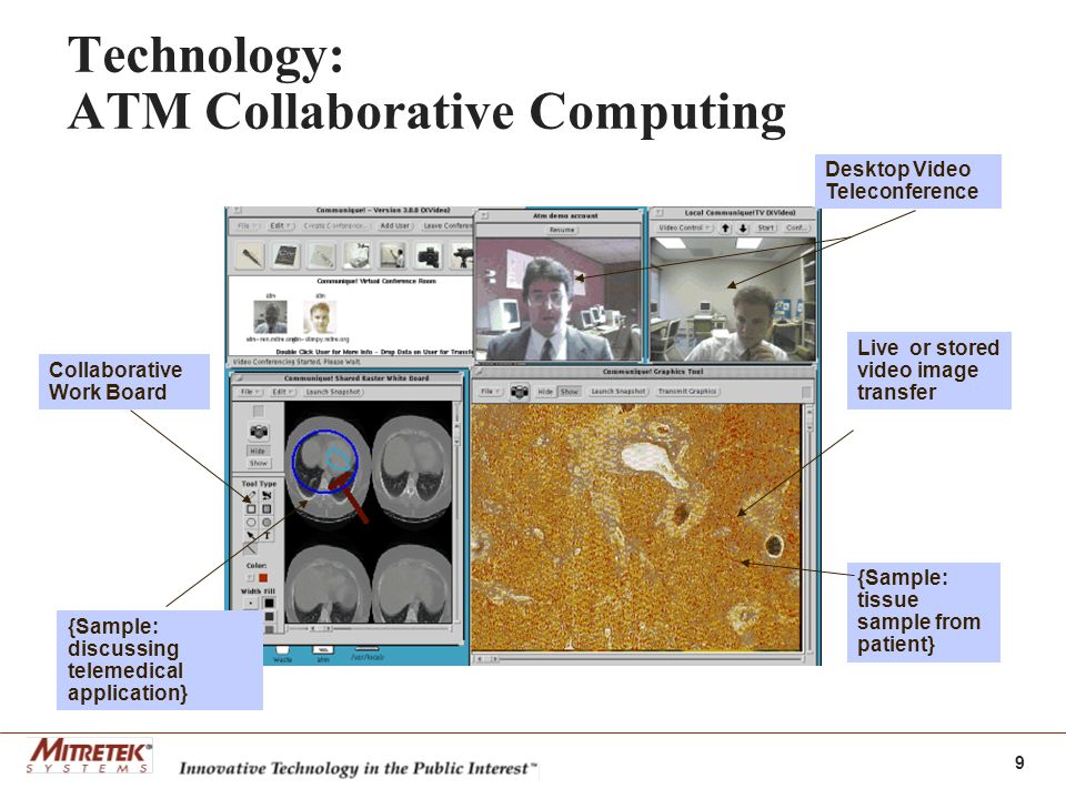 9 Technology: ATM Collaborative Computing Live or stored video image transfer Desktop Video Teleconference Collaborative Work Board {Sample: discussing telemedical application} {Sample: tissue sample from patient}