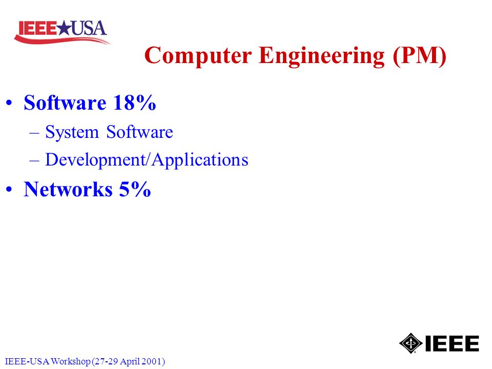 IEEE-USA Workshop (27-29 April 2001) Computer Engineering (PM) Software 18% –System Software –Development/Applications Networks 5%