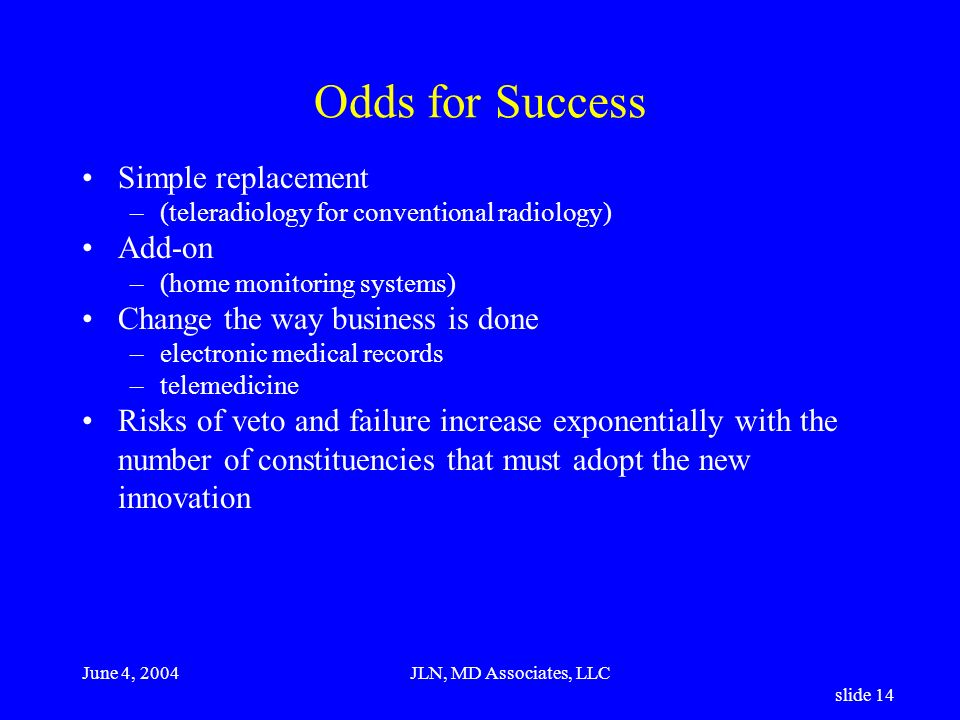June 4, 2004JLN, MD Associates, LLC slide 14 Odds for Success Simple replacement –(teleradiology for conventional radiology) Add-on –(home monitoring systems) Change the way business is done –electronic medical records –telemedicine Risks of veto and failure increase exponentially with the number of constituencies that must adopt the new innovation
