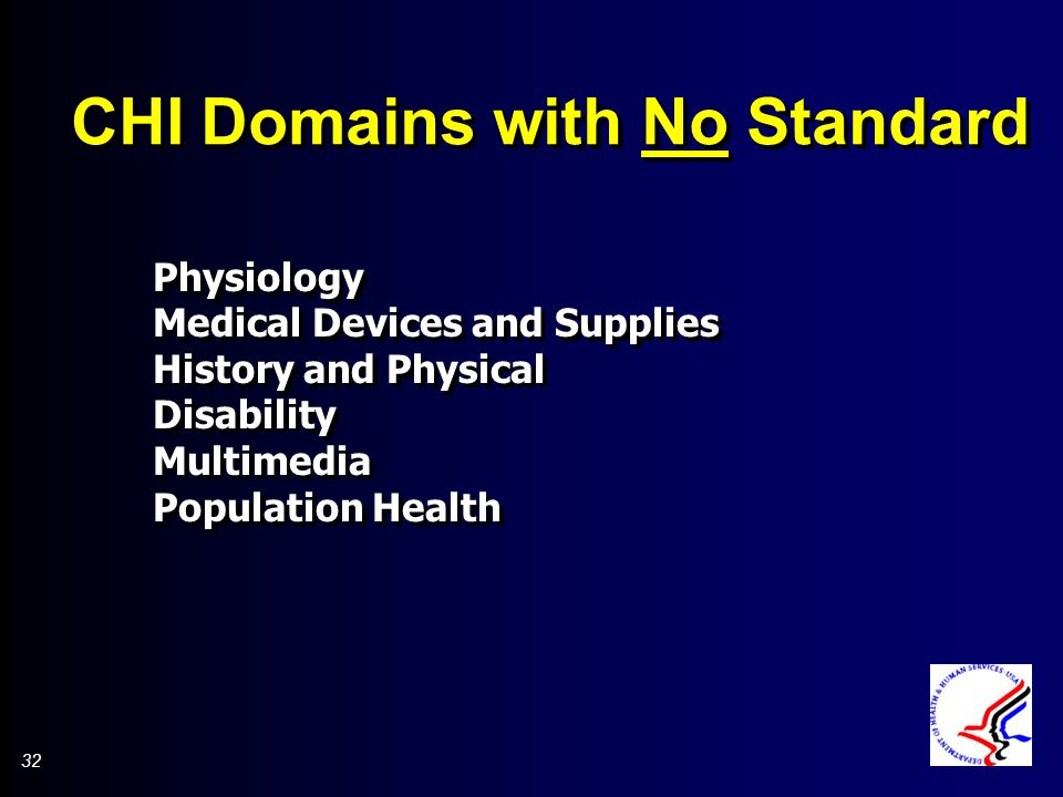 32 CHI Domains with No Standard Physiology Medical Devices and Supplies History and Physical Disability Multimedia Population Health Physiology Medical Devices and Supplies History and Physical Disability Multimedia Population Health