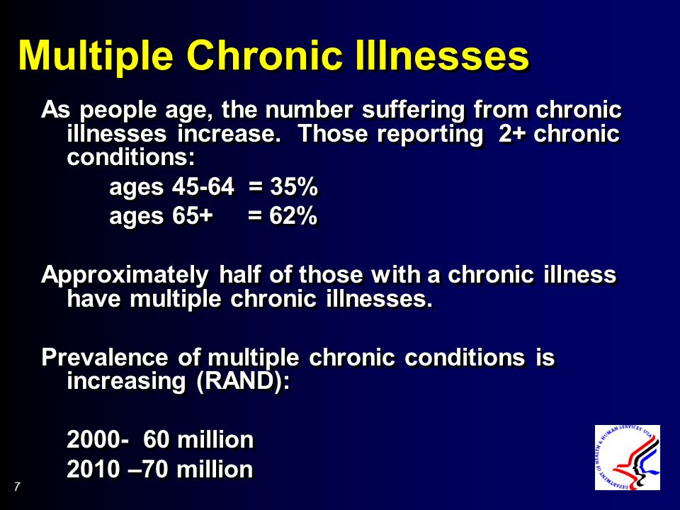 7 7 Multiple Chronic Illnesses As people age, the number suffering from chronic illnesses increase.