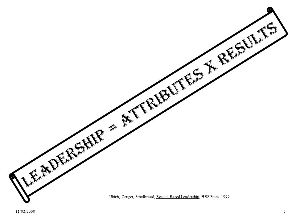 11/02/20005 Leadership = Attributes X Results Ulrich, Zenger, Smallwood, Results-Based Leadership, HBS Press, 1999