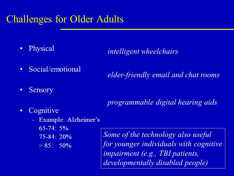Challenges for Older Adults Physical Social/emotional Sensory Cognitive –Example: Alzheimers 65-74: 5% 75-84: 20% > 85: 50% intelligent wheelchairs elder-friendly email and chat rooms programmable digital hearing aids Some of the technology also useful for younger individuals with cognitive impairment (e.g., TBI patients, developmentally disabled people)