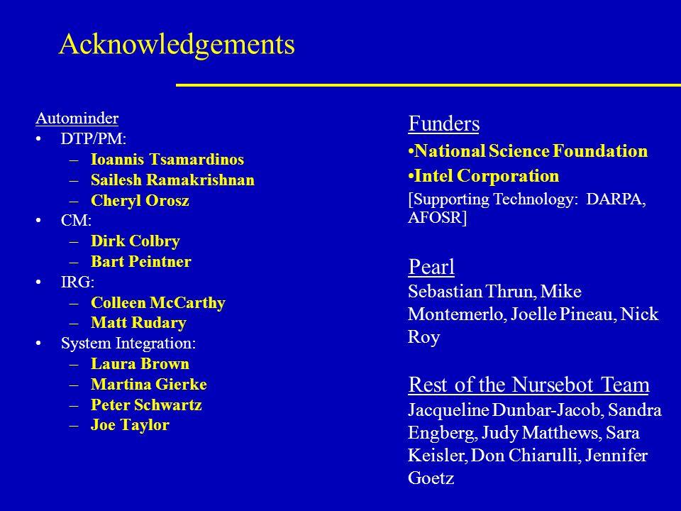 Acknowledgements Autominder DTP/PM: –Ioannis Tsamardinos –Sailesh Ramakrishnan –Cheryl Orosz CM: –Dirk Colbry –Bart Peintner IRG: –Colleen McCarthy –M