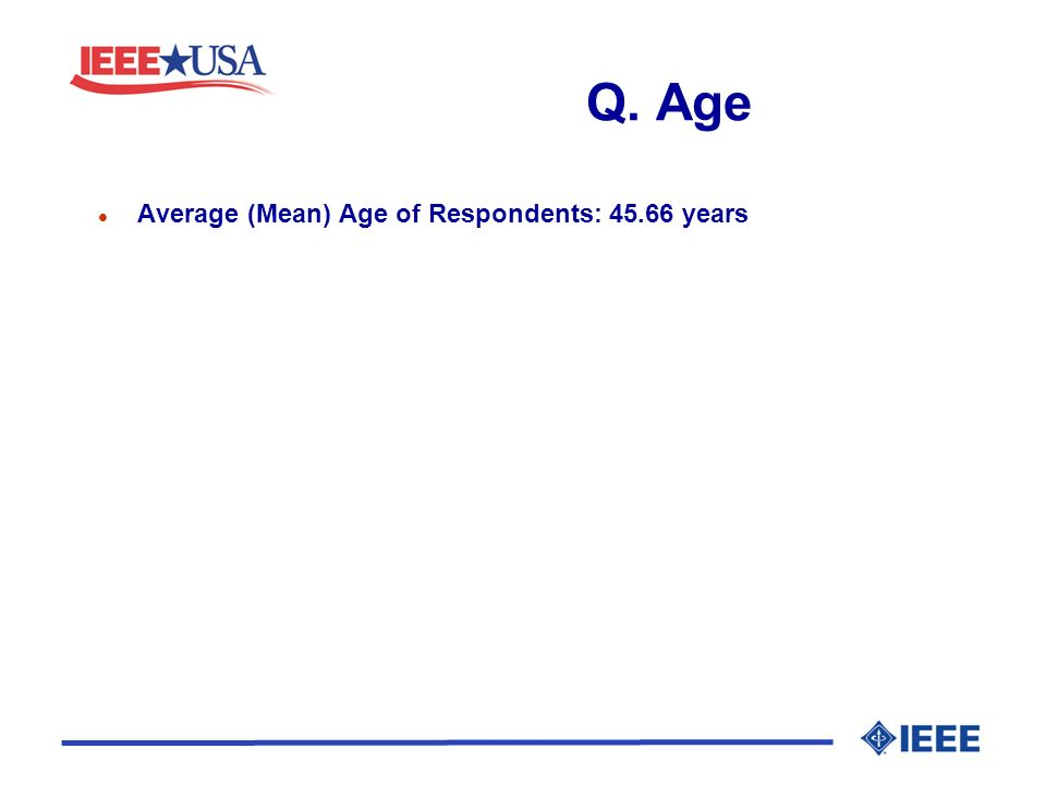 Q. Age l Average (Mean) Age of Respondents: 45.66 years