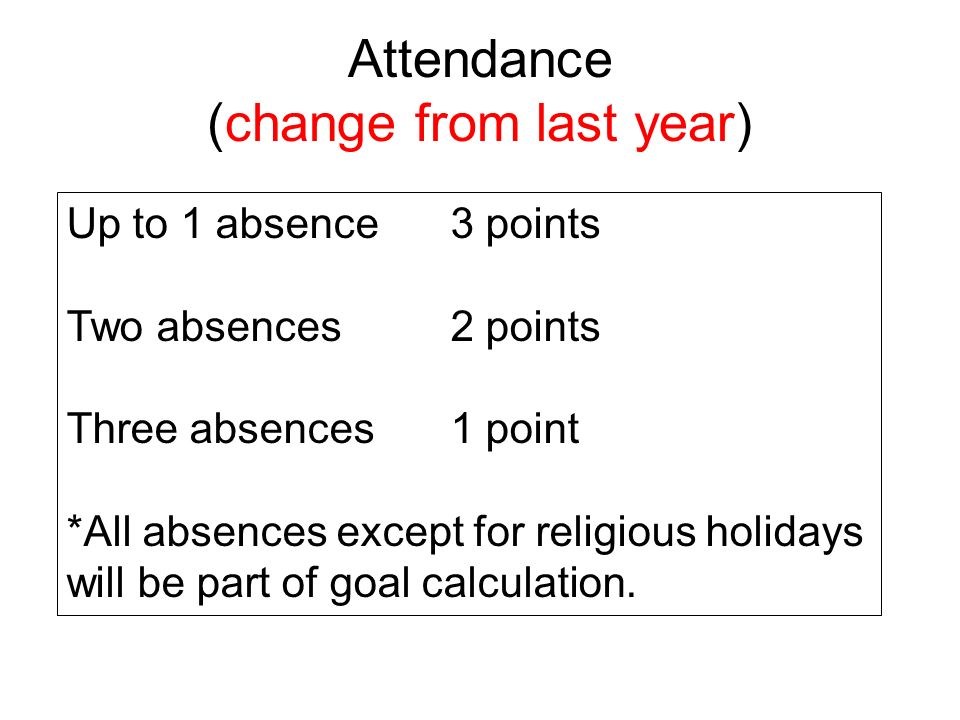 Attendance (change from last year) Up to 1 absence3 points Two absences2 points Three absences1 point *All absences except for religious holidays will
