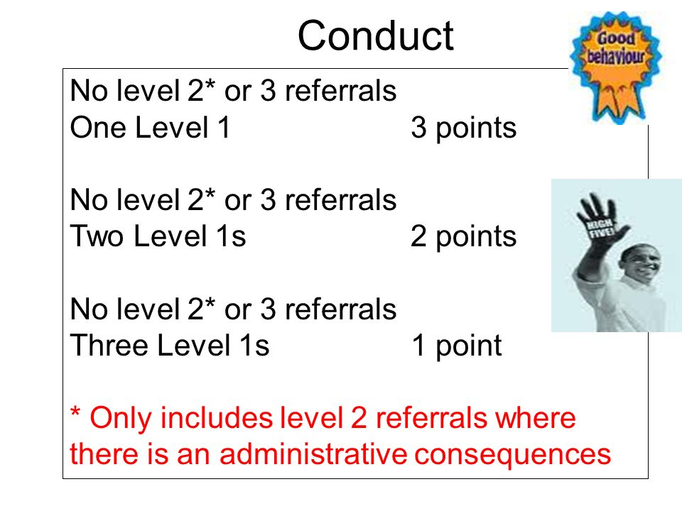 Conduct No level 2* or 3 referrals One Level 13 points No level 2* or 3 referrals Two Level 1s2 points No level 2* or 3 referrals Three Level 1s1 poin