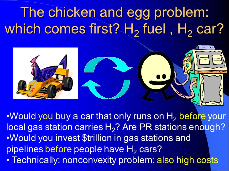 The chicken and egg problem: which comes first? H 2 fuel, H 2 car? Would you buy a car that only runs on H 2 before your local gas station carries H 2