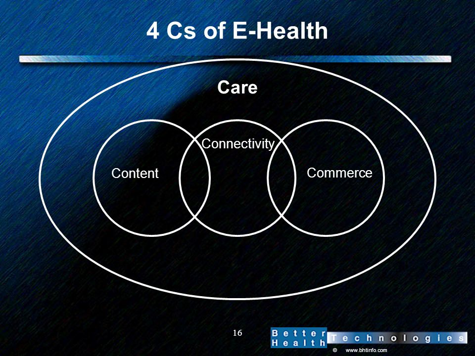 © www.bhtinfo.com 16 4 Cs of E-Health Connectivity Content Commerce Care