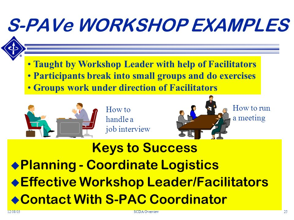 12/08/03SCDA Overview25 S-PAVe WORKSHOP EXAMPLES Keys to Success Planning - Coordinate Logistics Effective Workshop Leader/Facilitators Contact With S-PAC Coordinator Taught by Workshop Leader with help of Facilitators Participants break into small groups and do exercises Groups work under direction of Facilitators How to handle a job interview How to run a meeting