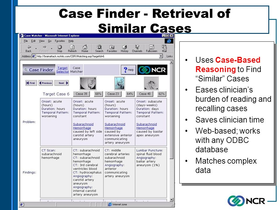 Uses Case-Based Reasoning to Find Similar Cases Eases clinicians burden of reading and recalling cases Saves clinician time Web-based; works with any ODBC database Matches complex data Case Finder - Retrieval of Similar Cases