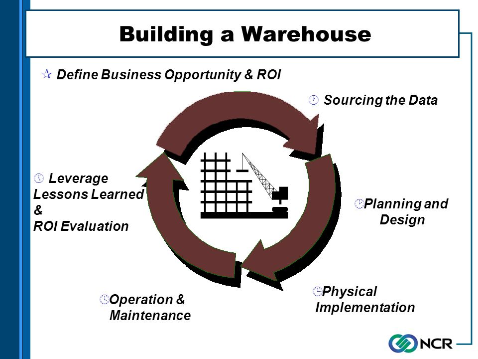 Building a Warehouse ¶ Define Business Opportunity & ROI · Sourcing the Data ¸ Planning and Design ¹ Physical Implementation º Operation & Maintenance » Leverage Lessons Learned & ROI Evaluation