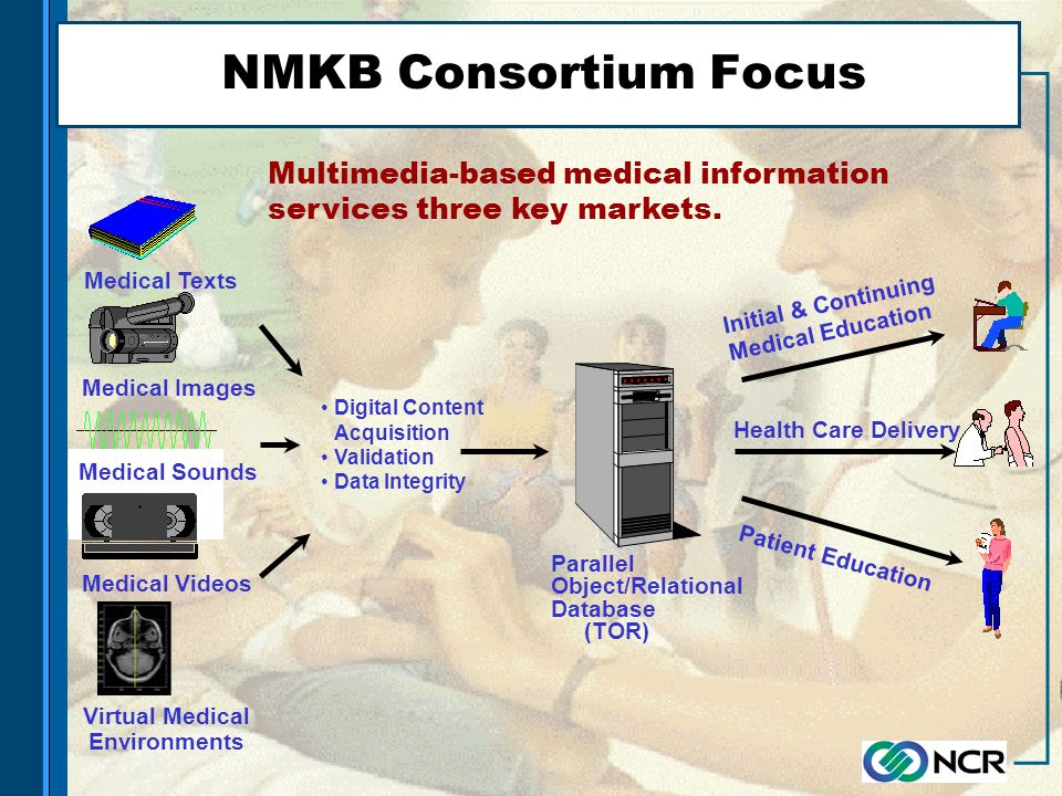 NMKB Consortium Focus Medical Videos Digital Content Acquisition Validation Data Integrity Medical Sounds Health Care Delivery Initial & Continuing Me