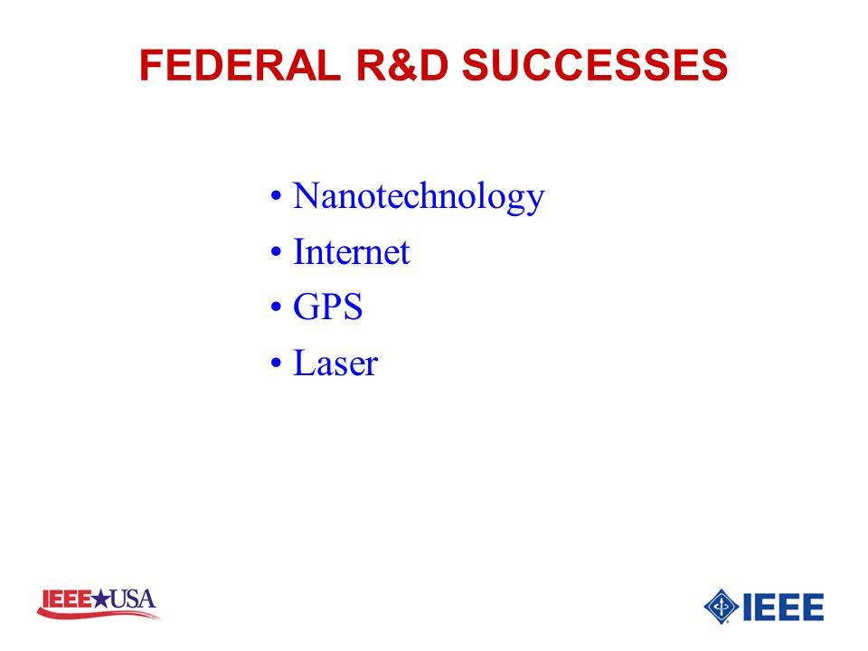 FEDERAL R&D SUCCESSES Nanotechnology Internet GPS Laser
